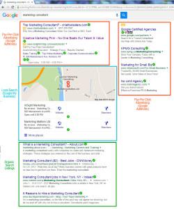 Paid versus Organic Google Search