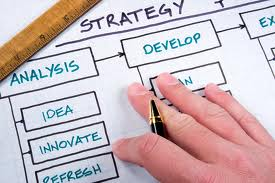 A strategic marketing plan is the foundation to grow your business.